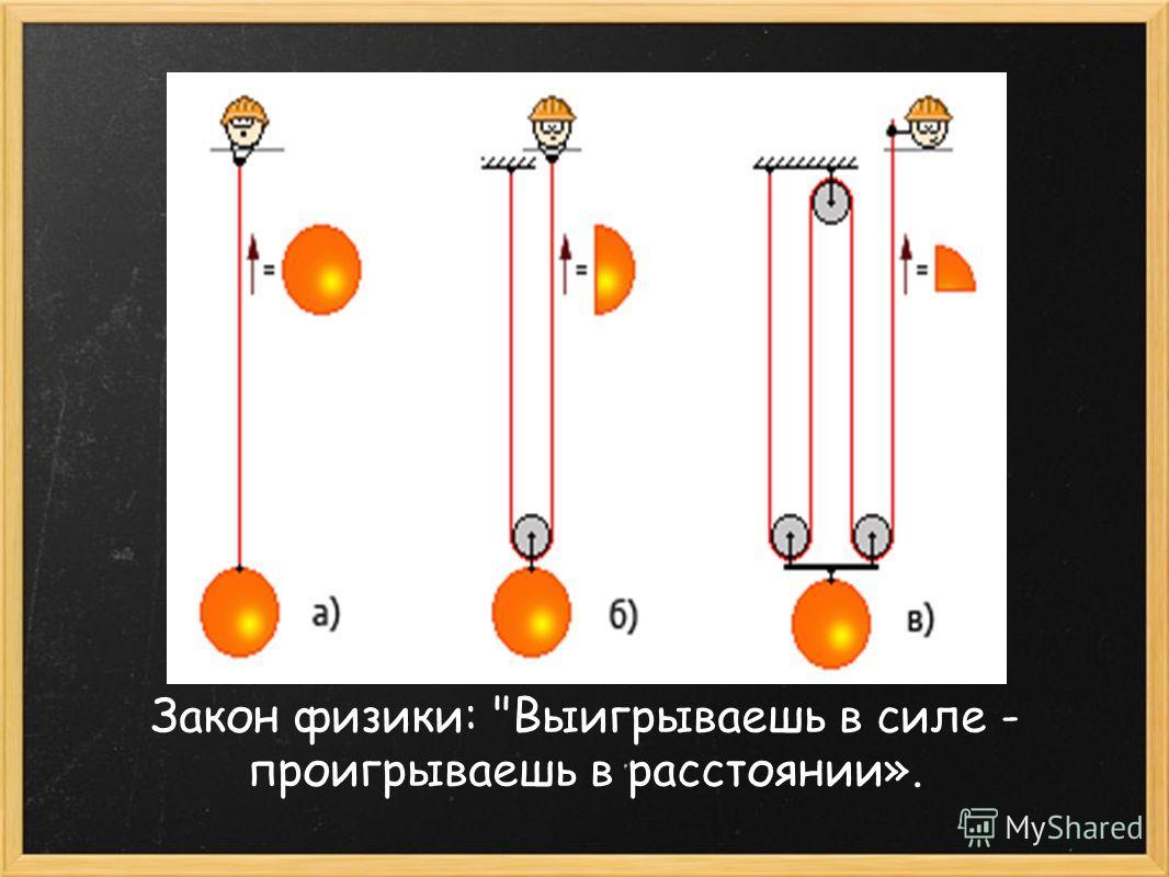 Закон физики: Выигрываешь в силе - проигрываешь в расстоянии».