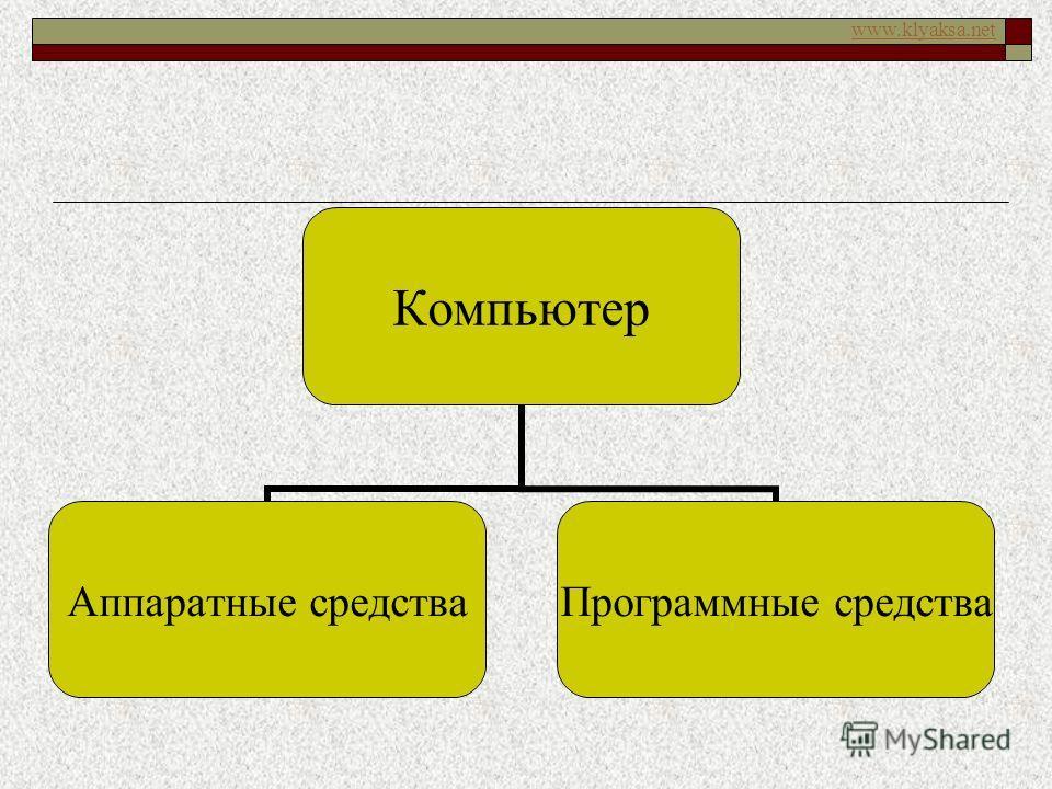www.klyaksa.net Компьютер Аппаратные средства Программные средства