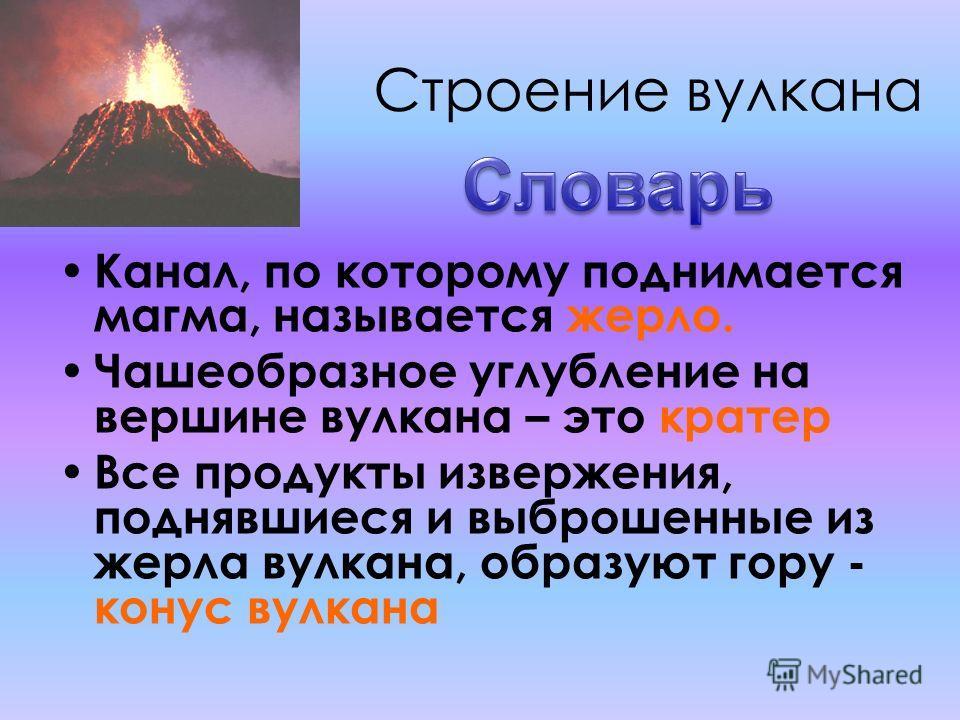 Строение вулкана Канал, по которому поднимается магма, называется жерло. Чашеобразное углубление на вершине вулкана – это кратер Все продукты извержения, поднявшиеся и выброшенные из жерла вулкана, образуют гору - конус вулкана