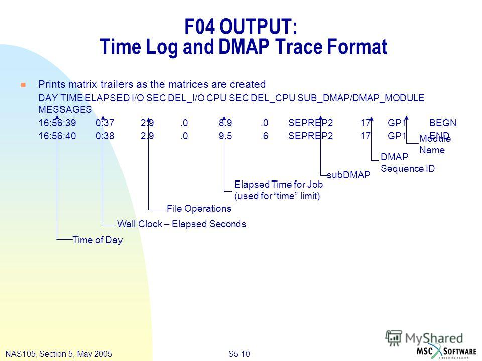 S5-10NAS105, Section 5, May 2005 n Prints matrix trailers as the matrices are created DAY TIME ELAPSED I/O SEC DEL_I/O CPU SEC DEL_CPU SUB_DMAP/DMAP_MODULE MESSAGES 16:56:390:372.9.08.9.0SEPREP217GP1BEGN 16:56:400:382.9.09.5.6SEPREP217GP1END subDMAP