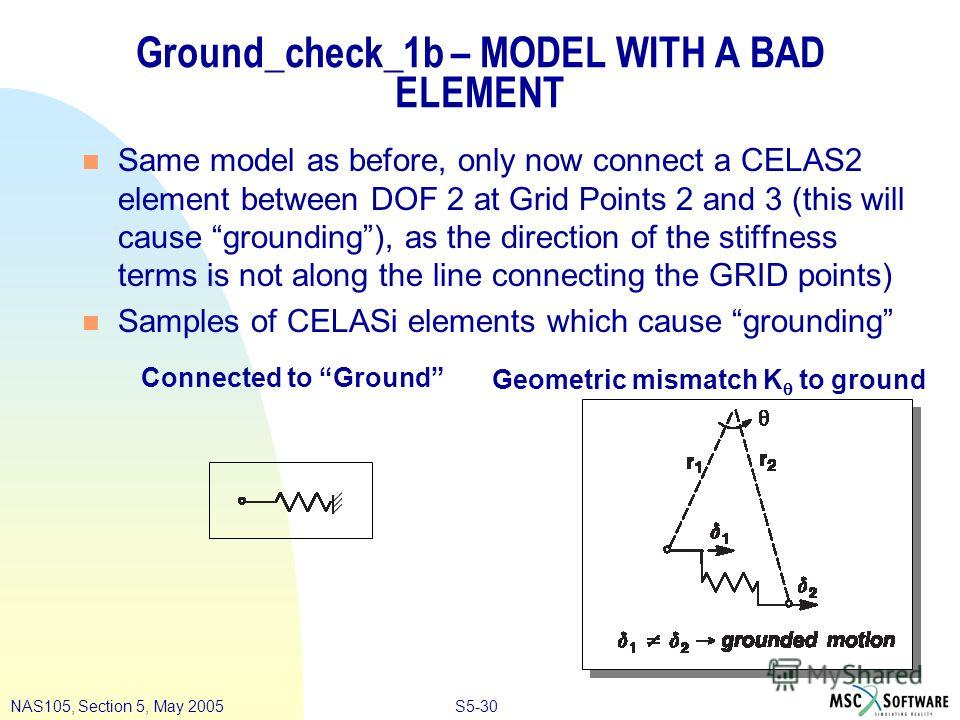 S5-30NAS105, Section 5, May 2005 Ground_check_1b – MODEL WITH A BAD ELEMENT n Same model as before, only now connect a CELAS2 element between DOF 2 at Grid Points 2 and 3 (this will cause grounding), as the direction of the stiffness terms is not alo
