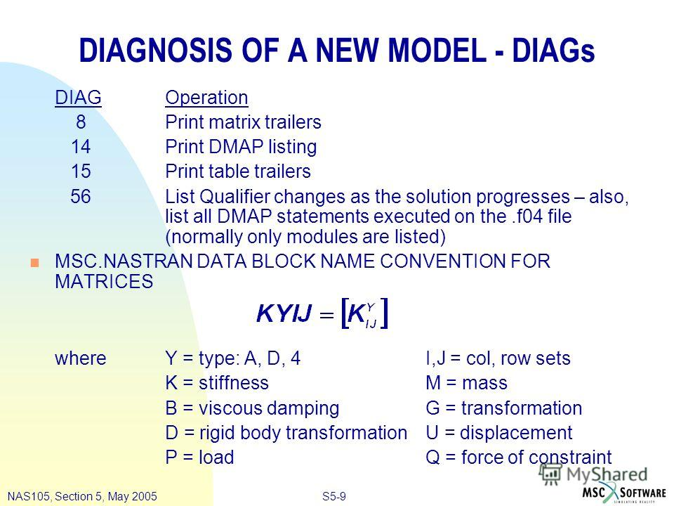 S5-9NAS105, Section 5, May 2005 DIAGNOSIS OF A NEW MODEL - DIAGs DIAGOperation 8Print matrix trailers 14Print DMAP listing 15Print table trailers 56List Qualifier changes as the solution progresses – also, list all DMAP statements executed on the.f04