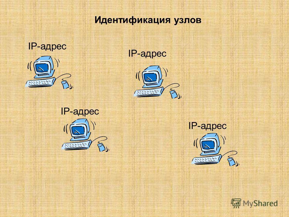 IP, ICMP TCP, UDP TELNET, FTP, DNS, другие Канальный уровень Физический уровень Сетевой уровень Транспортный уровень Уровень соединения Уровень представления Уровень приложения 7 6 5 4 3 2 1 Сетевой уровень в стеке TCP/IP