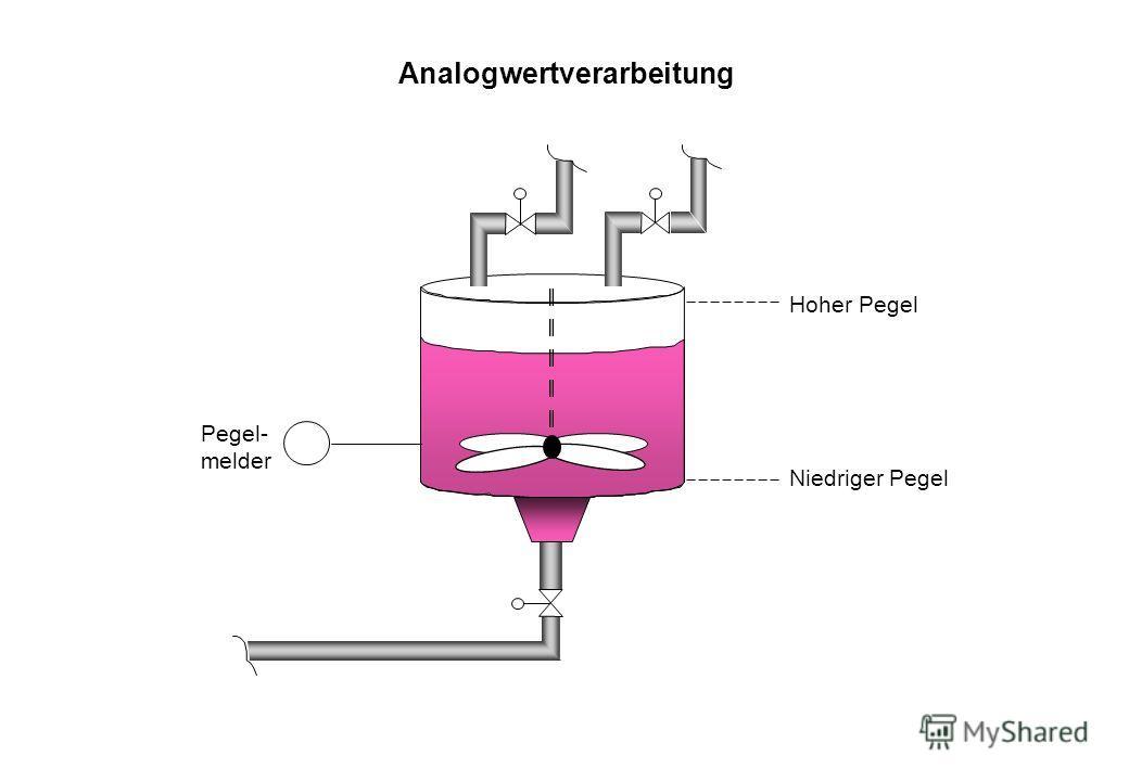 Analogwertverarbeitung Pegel- melder Hoher Pegel Niedriger Pegel