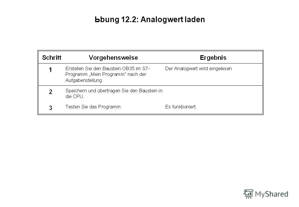 Ьbung 12.2: Analogwert laden