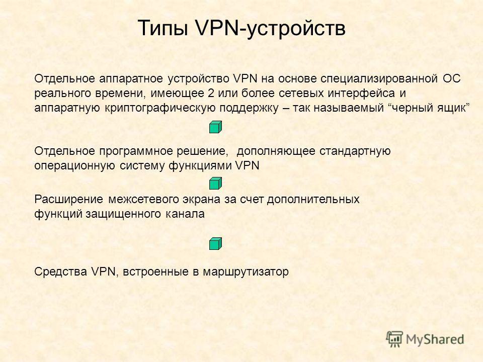 Типы VPN-устройств Отдельное аппаратное устройство VPN на основе специализированной ОС реального времени, имеющее 2 или более сетевых интерфейса и аппаратную криптографическую поддержку – так называемый черный ящик Отдельное программное решение, допо