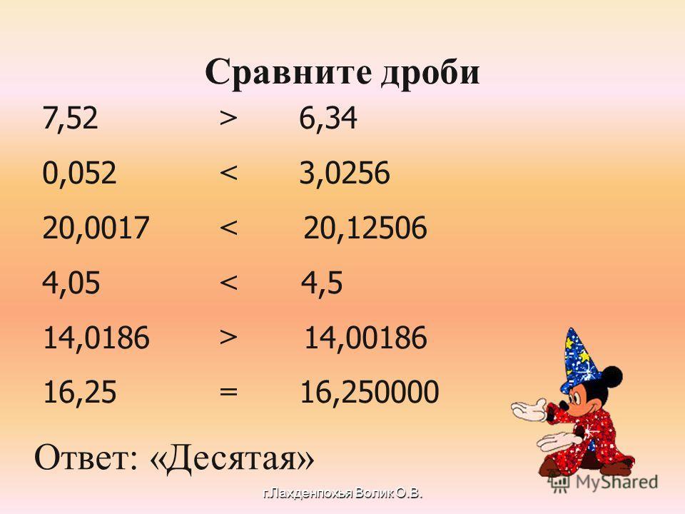 7,52 6,34 0,052 3,0256 20,0017 20,12506 4,05 4,5 14,0186 14,00186 16,25 16,250000 > < < < > = Сравните дроби г.Лахденпохья Волик О.В. Ответ: «Десятая»
