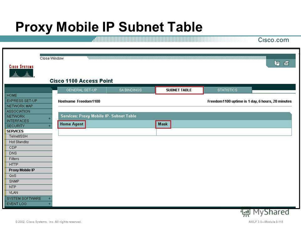 © 2002, Cisco Systems, Inc. All rights reserved. AWLF 3.0Module 8-115 Proxy Mobile IP Subnet Table