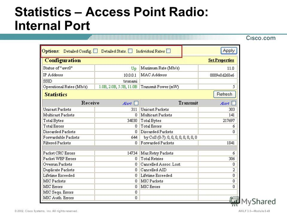 © 2002, Cisco Systems, Inc. All rights reserved. AWLF 3.0Module 8-49 Statistics – Access Point Radio: Internal Port