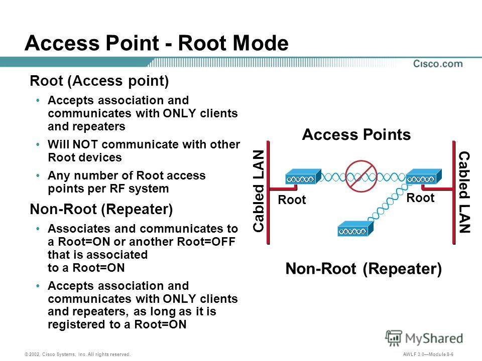 © 2002, Cisco Systems, Inc. All rights reserved. AWLF 3.0Module 8-6 Access Point - Root Mode Root (Access point) Accepts association and communicates with ONLY clients and repeaters Will NOT communicate with other Root devices Any number of Root acce