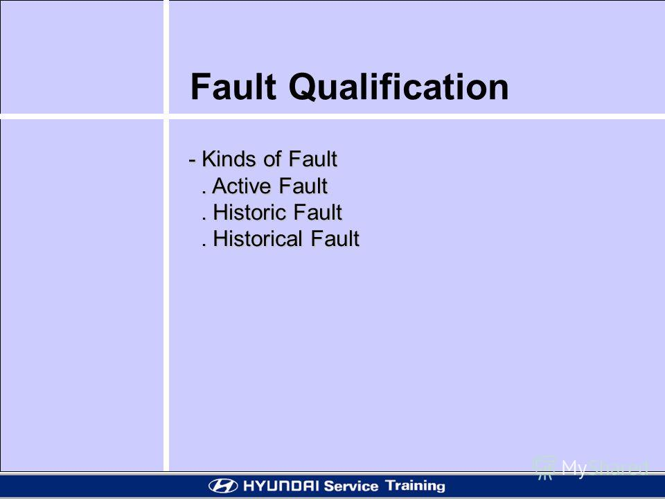 Fault Qualification - Kinds of Fault. Active Fault. Active Fault. Historic Fault. Historic Fault. Historical Fault. Historical Fault