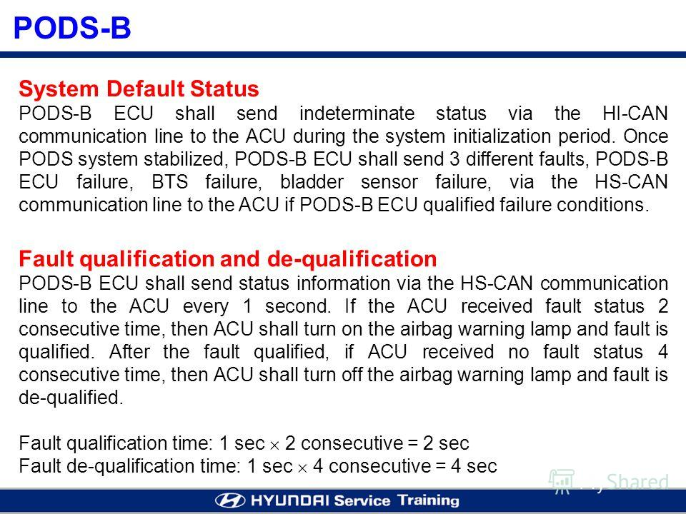 PODS-B System Default Status PODS-B ECU shall send indeterminate status via the HI-CAN communication line to the ACU during the system initialization period. Once PODS system stabilized, PODS-B ECU shall send 3 different faults, PODS-B ECU failure, B