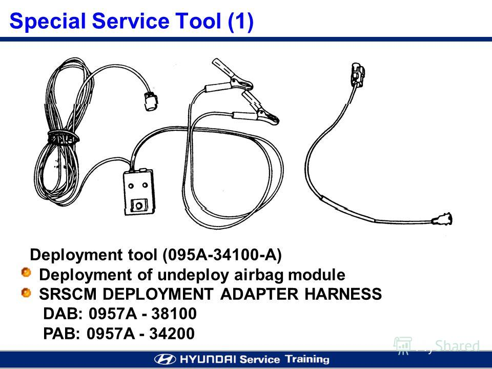Special Service Tool (1) Deployment tool (095A-34100-A) Deployment of undeploy airbag module SRSCM DEPLOYMENT ADAPTER HARNESS DAB: 0957A - 38100 PAB: 0957A - 34200