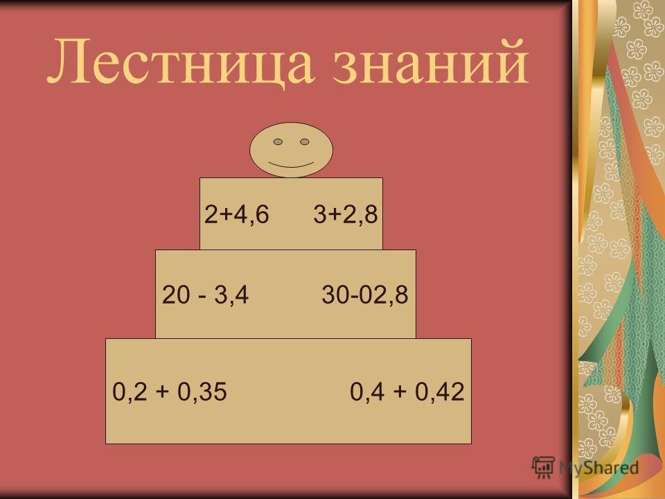 Лестница знаний 0,2 + 0,35 0,4 + 0,42 20 - 3,4 30-02,8 2+4,6 3+2,8