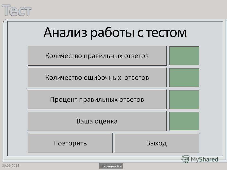 Анализ работы с тестом 30.09.2014
