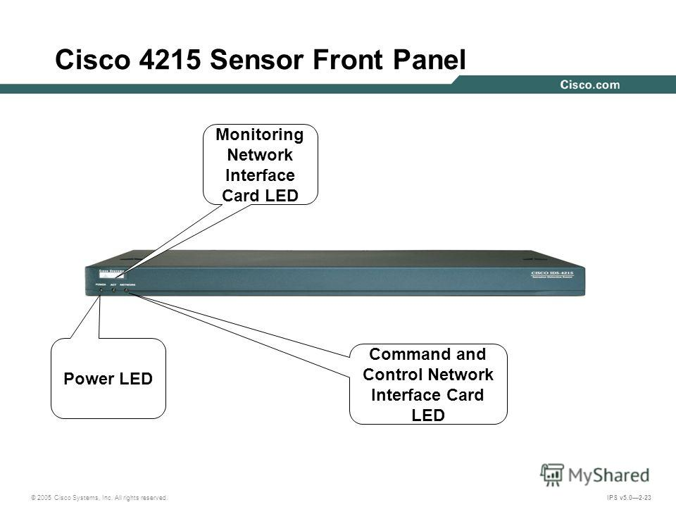 © 2005 Cisco Systems, Inc. All rights reserved. IPS v5.02-23 Cisco 4215 Sensor Front Panel Monitoring Network Interface Card LED Power LED Command and Control Network Interface Card LED