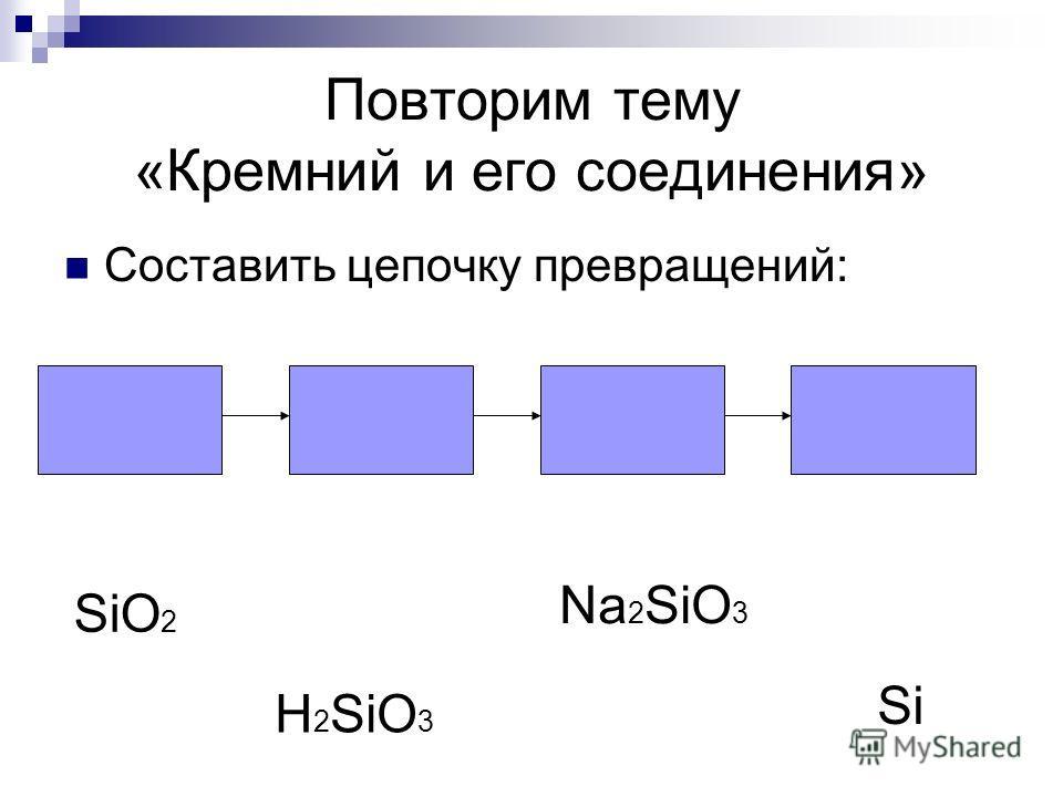 Повторим тему «Кремний и его соединения» Составить цепочку превращений: SiO 2 H 2 SiO 3 Na 2 SiO 3 Si