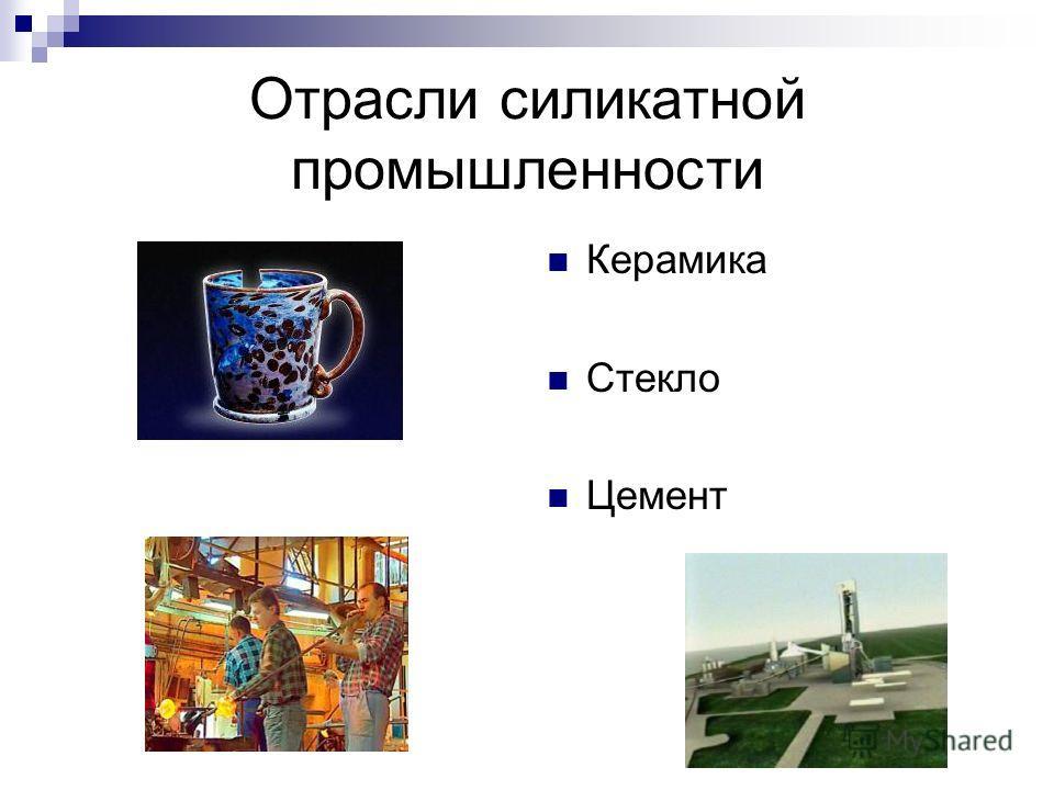 Отрасли силикатной промышленности Керамика Стекло Цемент