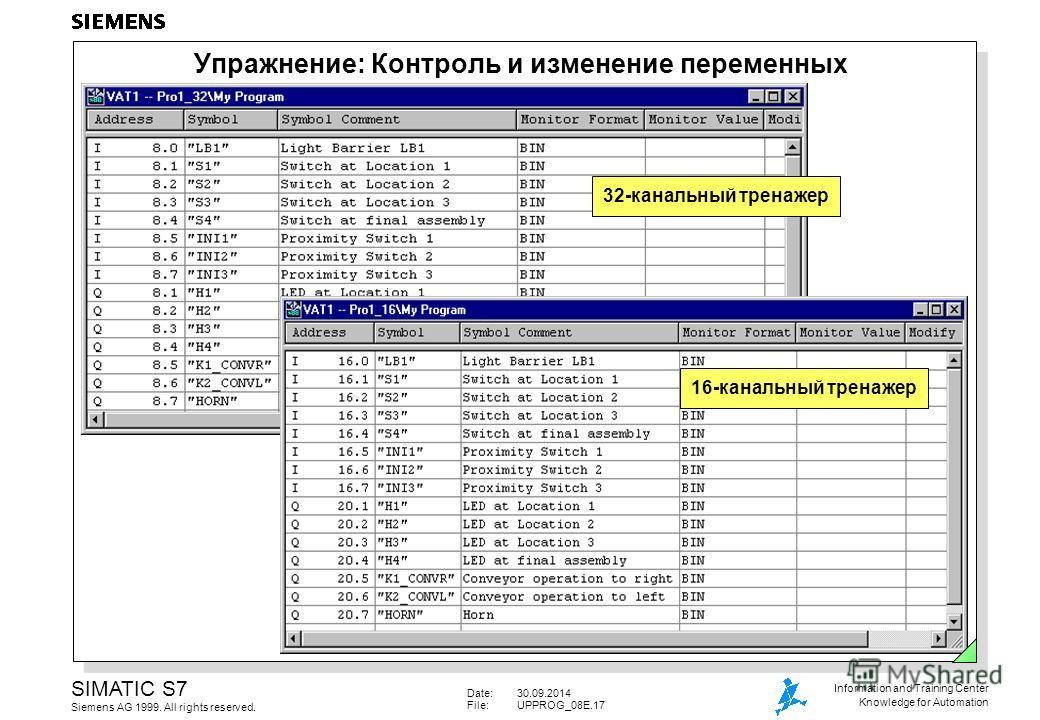Date:30.09.2014 File:UPPROG_08E.17 SIMATIC S7 Siemens AG 1999. All rights reserved. Information and Training Center Knowledge for Automation Упражнение: Контроль и изменение переменных 32-канальный тренажер 16-канальный тренажер