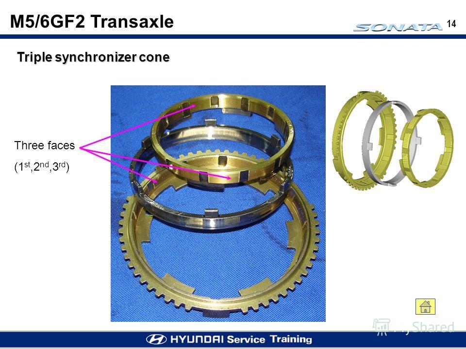 14 Triple synchronizer cone Three faces (1 st,2 nd,3 rd ) M5/6GF2 Transaxle