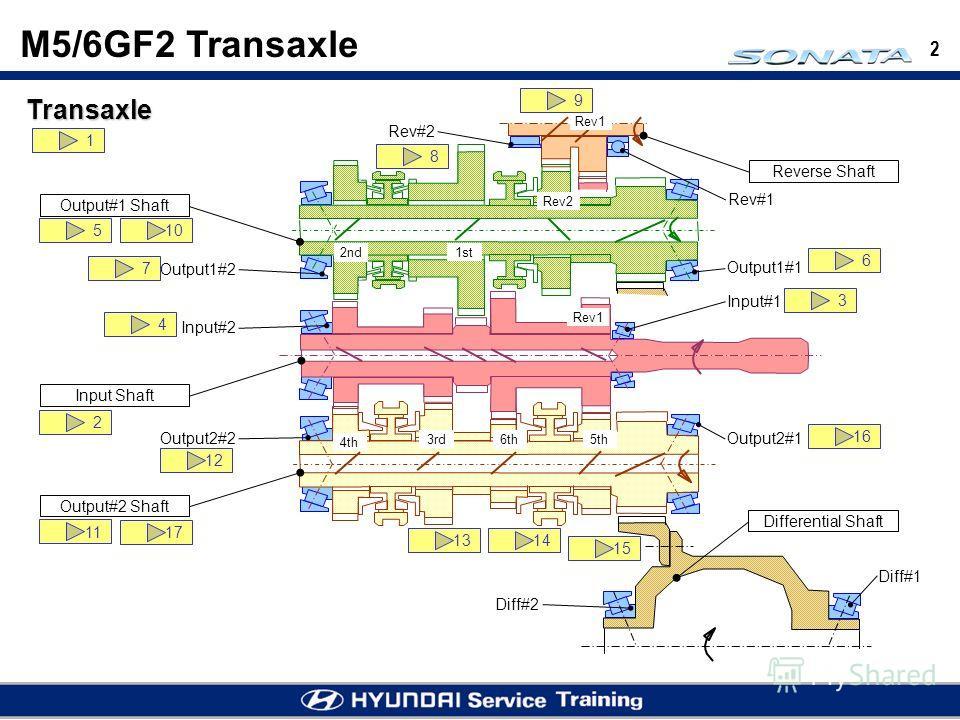 2 M5/6GF2 Transaxle Transaxle 1 2 5 11 3 4 6 7 8 9 10 12 1314 15 16 17