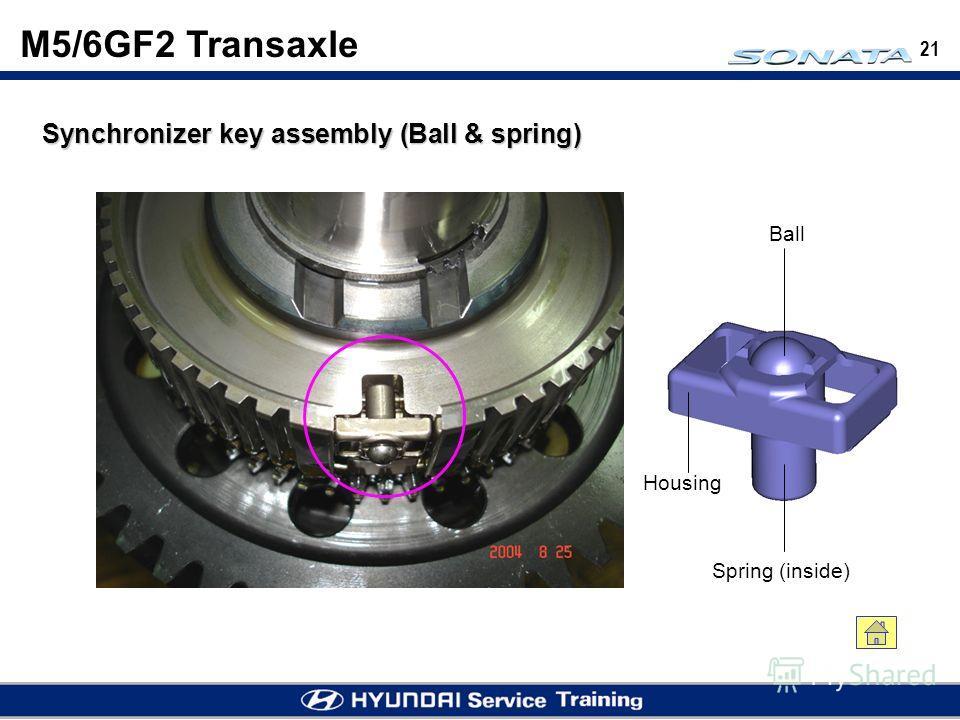 21 Synchronizer key assembly (Ball & spring) Ball Spring (inside) Housing M5/6GF2 Transaxle