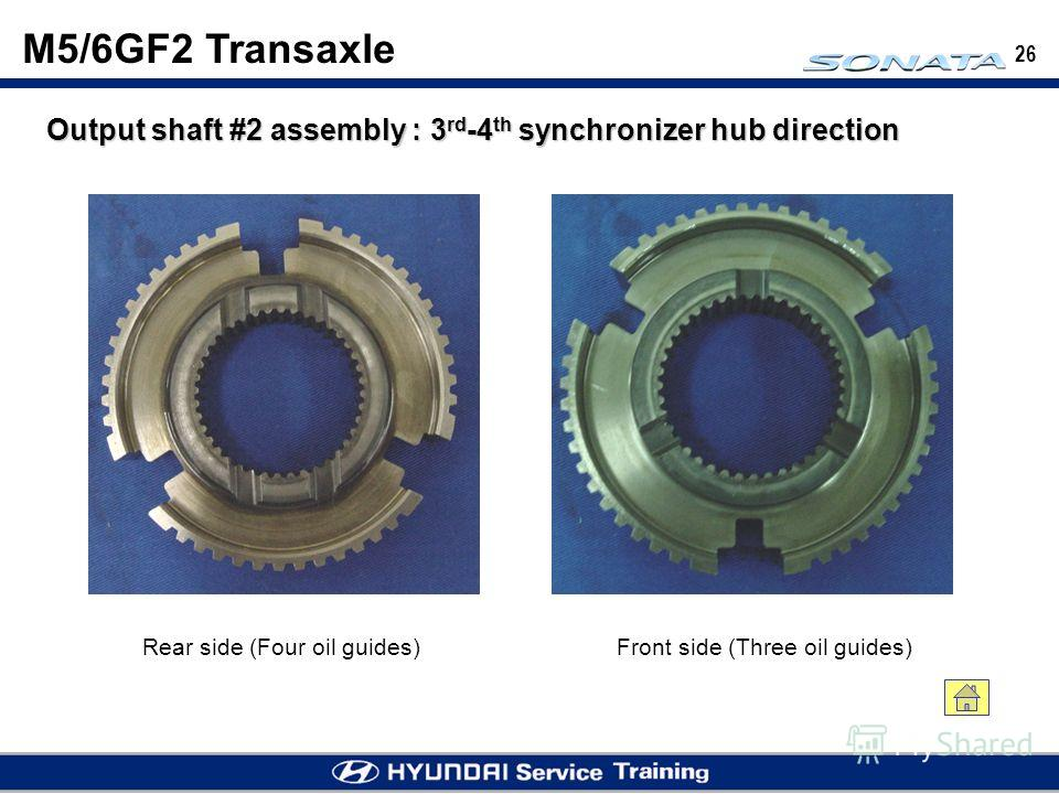 26 Output shaft #2 assembly : 3 rd -4 th synchronizer hub direction Rear side (Four oil guides)Front side (Three oil guides) M5/6GF2 Transaxle