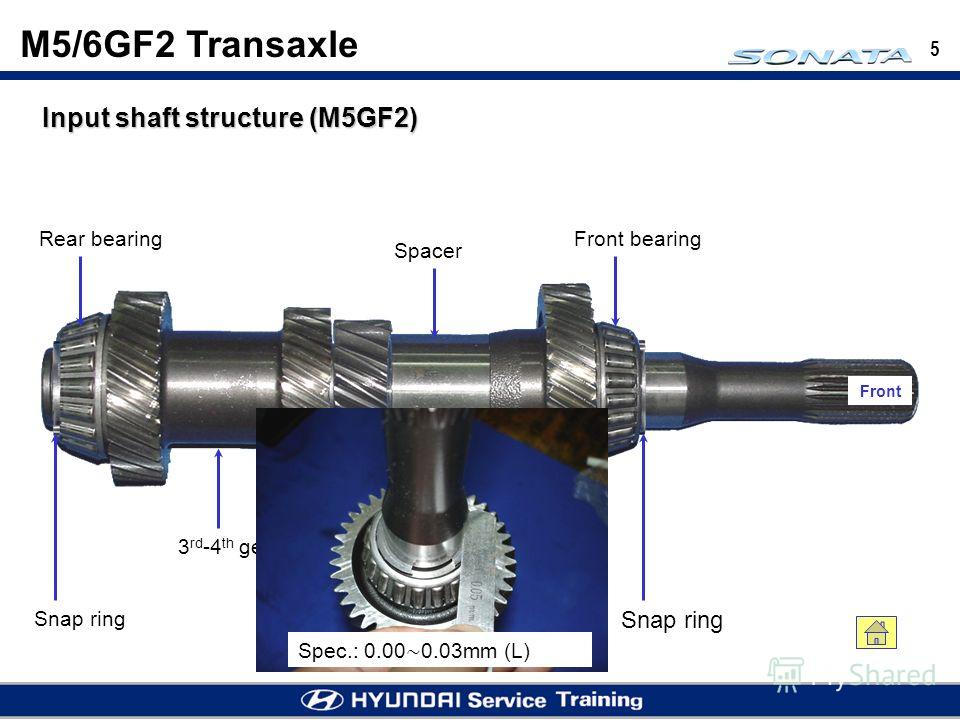 5 Front Input shaft structure (M5GF2) Spacer Rear bearing 3 rd -4 th gear 5 th gear Front bearing Snap ring Spec.: 0.00 0.03mm (L) M5/6GF2 Transaxle