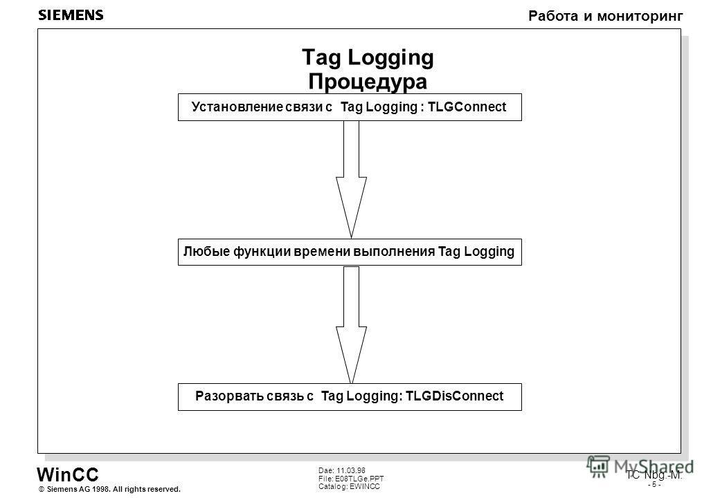 WinCC Работа и мониторинг Siemens AG 1998. All rights reserved.© TC Nbg.-M. - 5 - Dae: 11.03.98 File: E08TLGe.PPT Catalog: EWINCC Tag Logging Процедура Любые функции времени выполнения Tag Logging Разорвать связь с Tag Logging: TLGDisConnect Установл