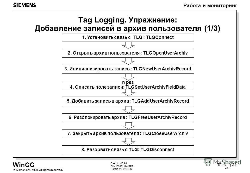 WinCC Работа и мониторинг Siemens AG 1998. All rights reserved.© TC Nbg.-M. - 6 - Dae: 11.03.98 File: E08TLGe.PPT Catalog: EWINCC Tag Logging. Упражнение: Добавление записей в архив пользователя (1/3) 5. Добавить запись в архив: TLGAddUserArchivRecor
