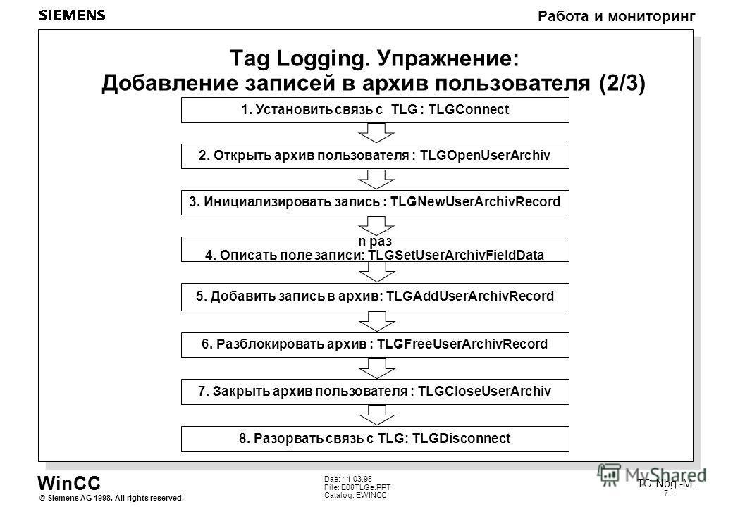 WinCC Работа и мониторинг Siemens AG 1998. All rights reserved.© TC Nbg.-M. - 7 - Dae: 11.03.98 File: E08TLGe.PPT Catalog: EWINCC Tag Logging. Упражнение: Добавление записей в архив пользователя (2/3) 5. Добавить запись в архив: TLGAddUserArchivRecor