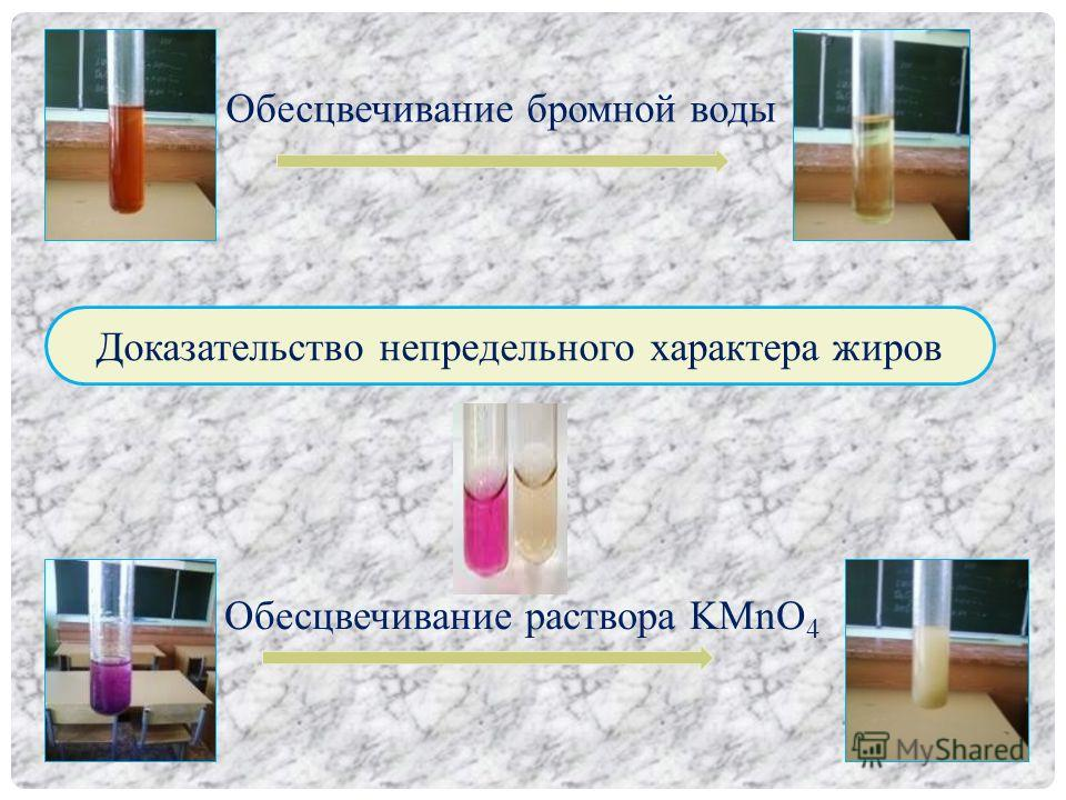 Доказательство непредельного характера жиров Обесцвечивание раствора KMnO 4 Обесцвечивание бромной воды