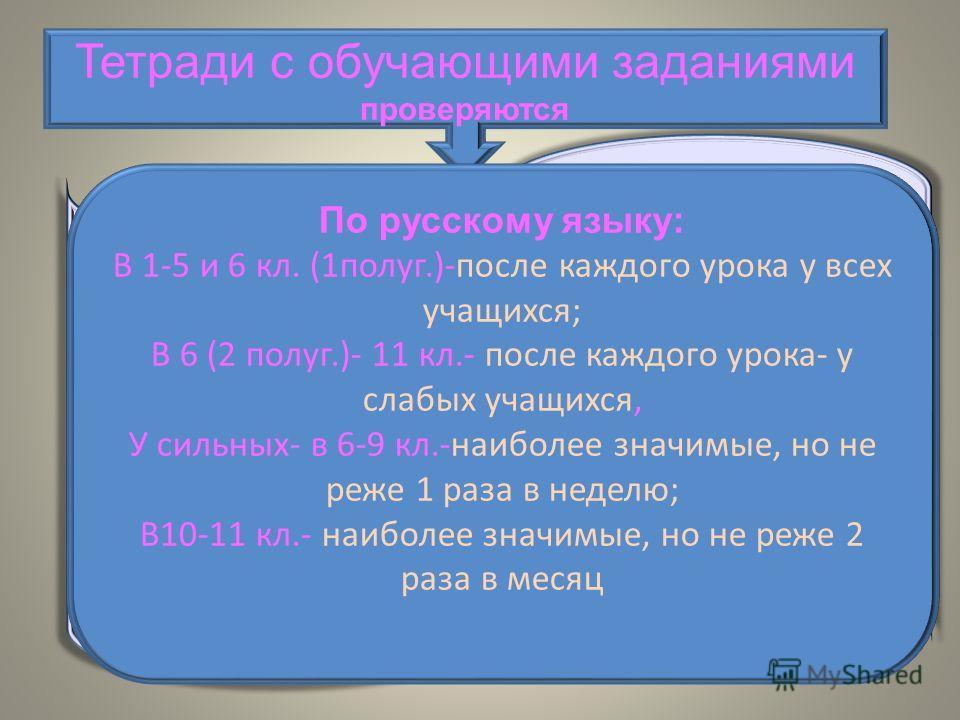 Проверяем тетради Оплачивается проверка письменных работ учителям русского и иностранных языков, математики, начальных классов, истории, ОБЖ, черчения, химии, физики, биологии Тетради с обучающими заданиями проверяются По русскому языку: В 1-5 и 6 кл