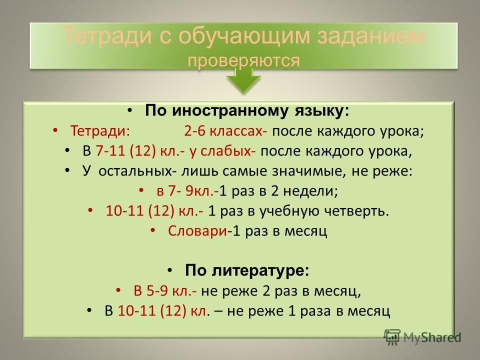 По иностранному языку: Тетради: 2-6 классах- после каждого урока; В 7-11 (12) кл.- у слабых- после каждого урока, У остальных- лишь самые значимые, не реже: в 7- 9 кл.-1 раз в 2 недели; 10-11 (12) кл.- 1 раз в учебную четверть. Словари-1 раз в месяц