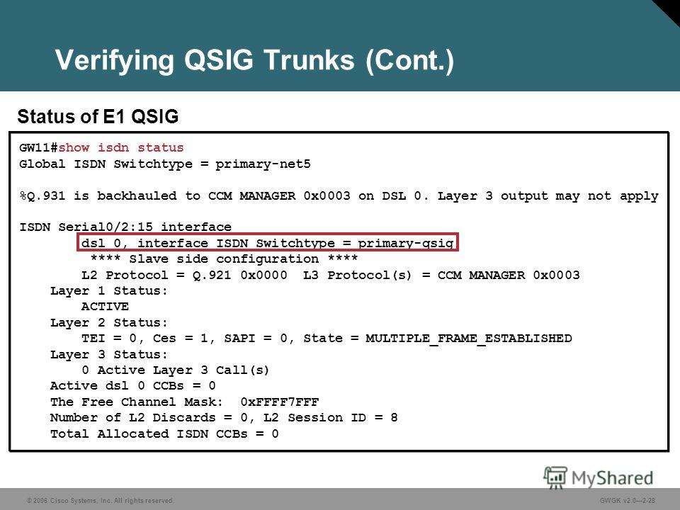 © 2006 Cisco Systems, Inc. All rights reserved.GWGK v2.02-28 Verifying QSIG Trunks (Cont.) GW11#show isdn status Global ISDN Switchtype = primary-net5 %Q.931 is backhauled to CCM MANAGER 0x0003 on DSL 0. Layer 3 output may not apply ISDN Serial0/2:15