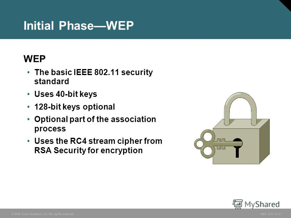 © 2006 Cisco Systems, Inc. All rights reserved. SND v2.03-11 Initial PhaseWEP WEP The basic IEEE 802.11 security standard Uses 40-bit keys 128-bit keys optional Optional part of the association process Uses the RC4 stream cipher from RSA Security for