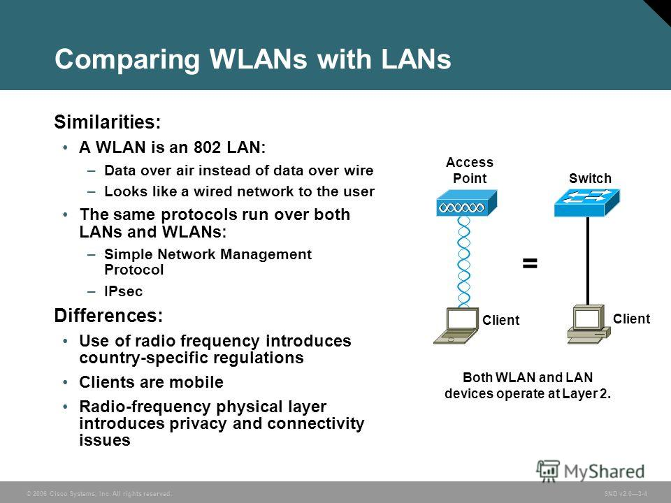 © 2006 Cisco Systems, Inc. All rights reserved. SND v2.03-4 Comparing WLANs with LANs Similarities: A WLAN is an 802 LAN: –Data over air instead of data over wire –Looks like a wired network to the user The same protocols run over both LANs and WLANs