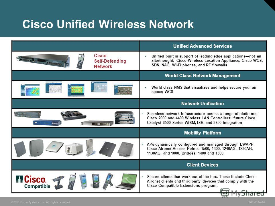 © 2006 Cisco Systems, Inc. All rights reserved. SND v2.03-7 Unified Advanced Services Unified built-in support of leading-edge applicationsnot an afterthought; Cisco Wireless Location Appliance, Cisco WCS, SDN, NAC, Wi-Fi phones, and RF firewalls Wor
