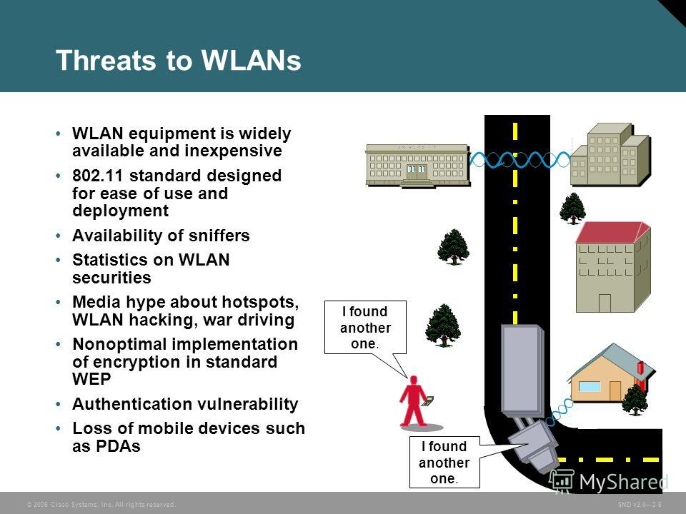 © 2006 Cisco Systems, Inc. All rights reserved. SND v2.03-8 Threats to WLANs WLAN equipment is widely available and inexpensive 802.11 standard designed for ease of use and deployment Availability of sniffers Statistics on WLAN securities Media hype