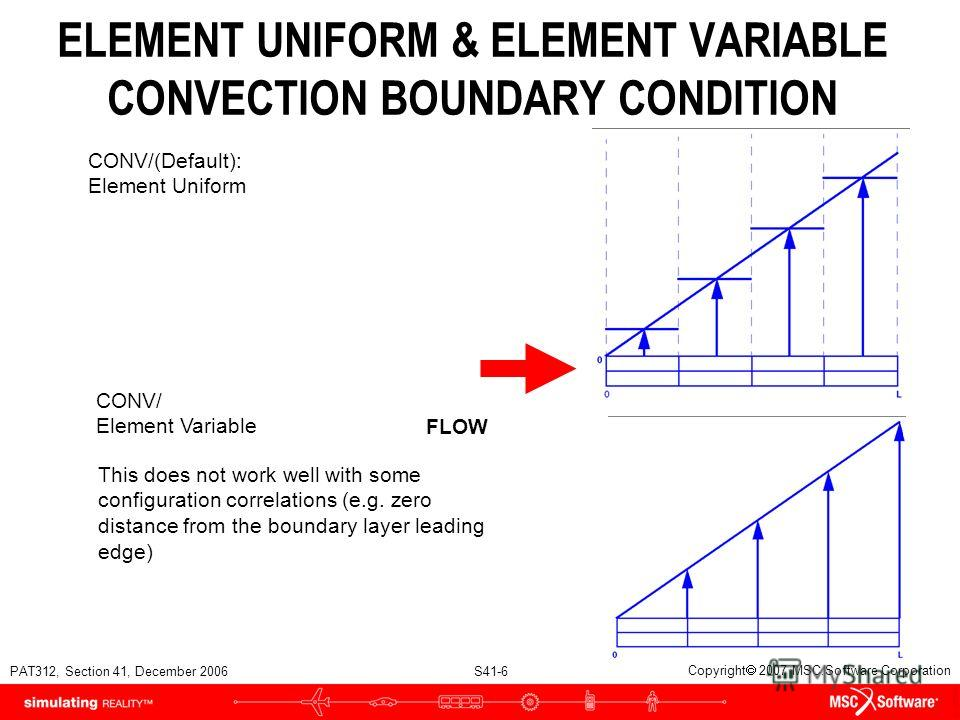 PAT312, Section 41, December 2006 S41-6 Copyright 2007 MSC.Software Corporation ELEMENT UNIFORM & ELEMENT VARIABLE CONVECTION BOUNDARY CONDITION CONV/(Default): Element Uniform CONV/ Element Variable This does not work well with some configuration co