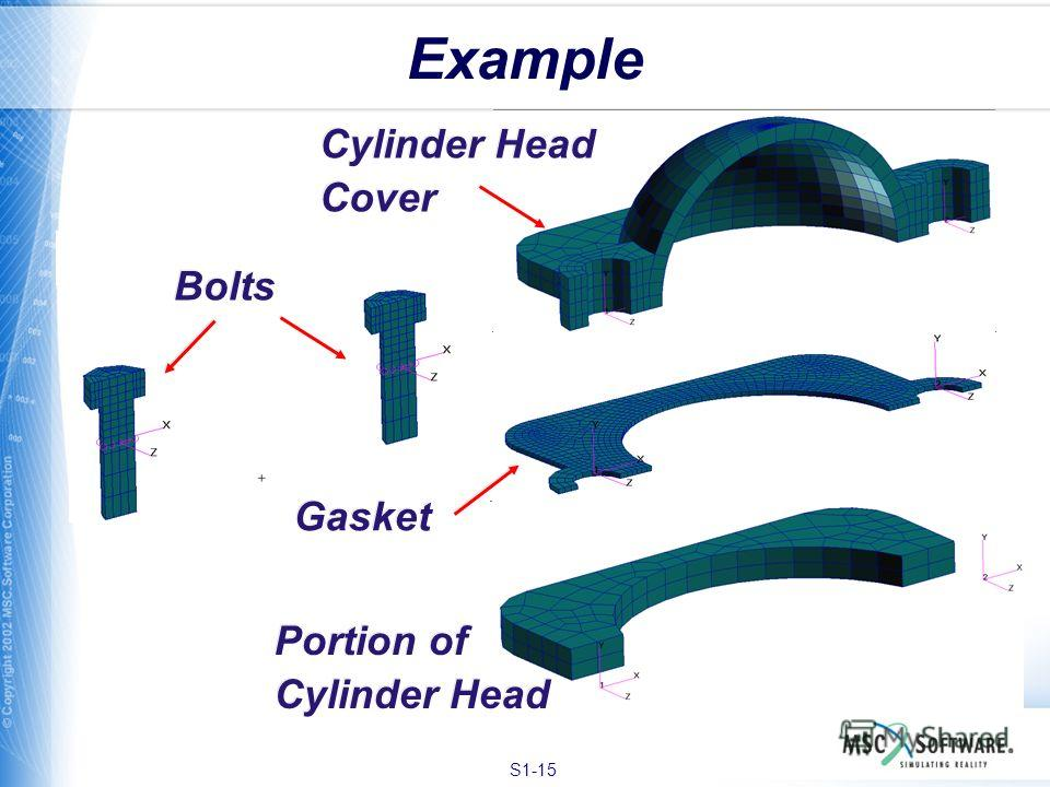S1-15 Example Gasket Portion of Cylinder Head Portion of Cylinder Head Bolts Cylinder Head Cover Cylinder Head Cover