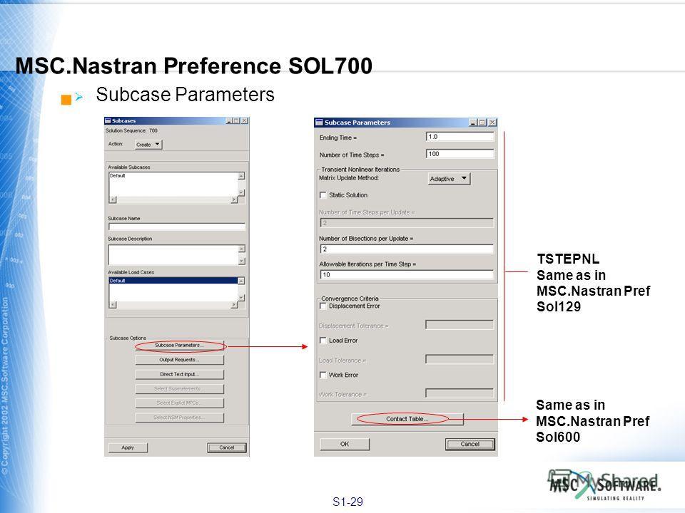 S1-29 Subcase Parameters MSC.Nastran Preference SOL700 Same as in MSC.Nastran Pref Sol600 TSTEPNL Same as in MSC.Nastran Pref Sol129