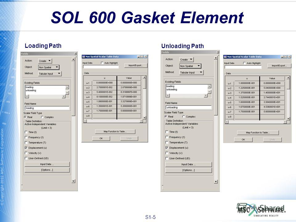S1-5 SOL 600 Gasket Element Unloading Path Loading Path