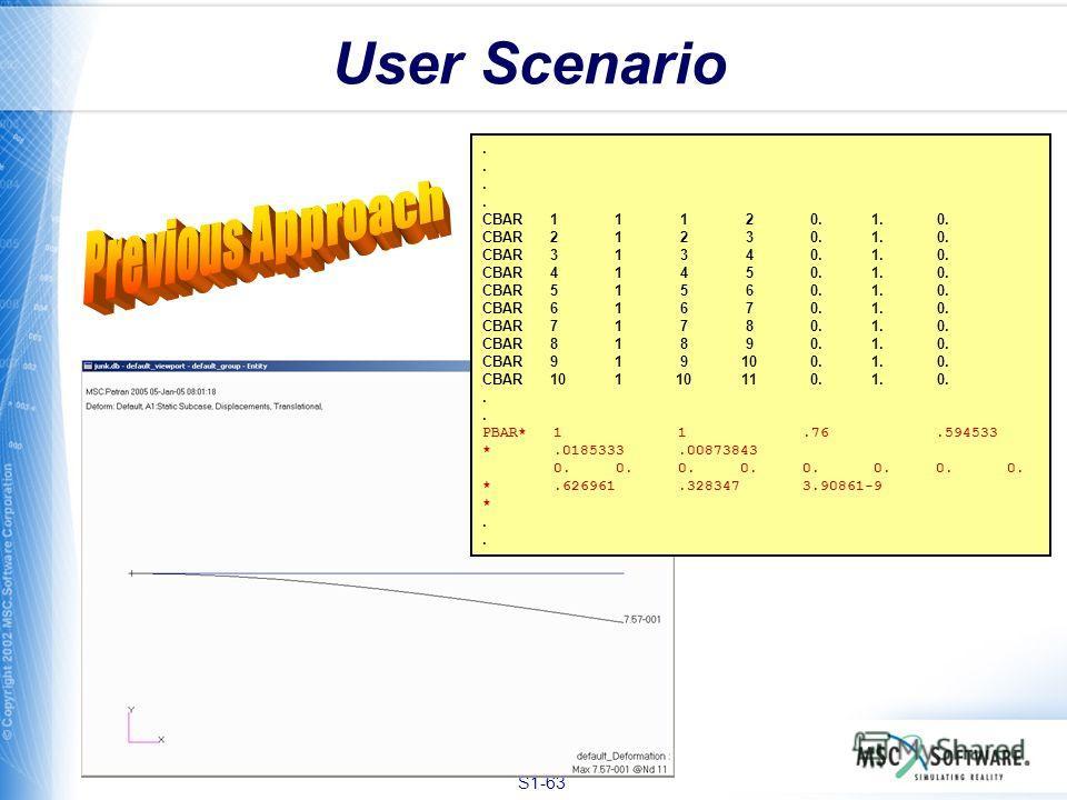 S1-63 User Scenario. CBAR 1 1 1 2 0. 1. 0. CBAR 2 1 2 3 0. 1. 0. CBAR 3 1 3 4 0. 1. 0. CBAR 4 1 4 5 0. 1. 0. CBAR 5 1 5 6 0. 1. 0. CBAR 6 1 6 7 0. 1. 0. CBAR 7 1 7 8 0. 1. 0. CBAR 8 1 8 9 0. 1. 0. CBAR 9 1 9 10 0. 1. 0. CBAR 10 1 10 11 0. 1. 0.. PBAR