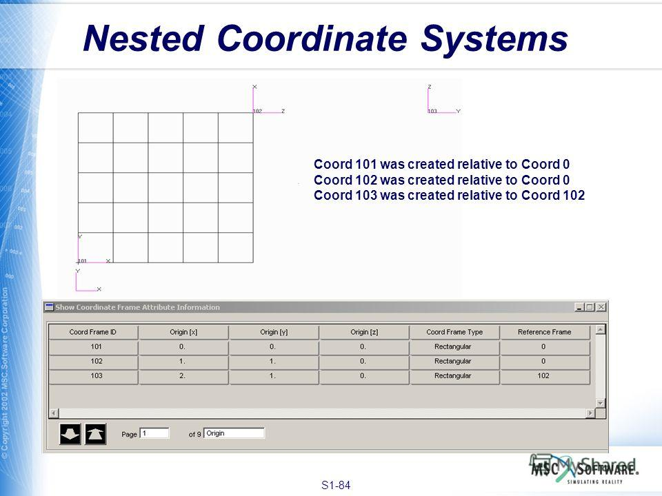 S1-84 Nested Coordinate Systems Coord 101 was created relative to Coord 0 Coord 102 was created relative to Coord 0 Coord 103 was created relative to Coord 102