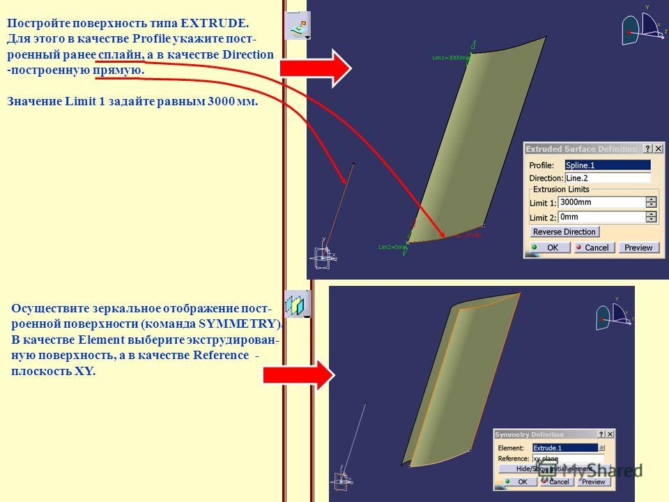 Постройте поверхность типа EXTRUDE. Для этого в качестве Profile укажите пост- роенный ранее сплайн, а в качестве Direction -построенную прямую. Значение Limit 1 задайте равным 3000 мм. Осуществите зеркальное отображение пост- роенной поверхности (ко