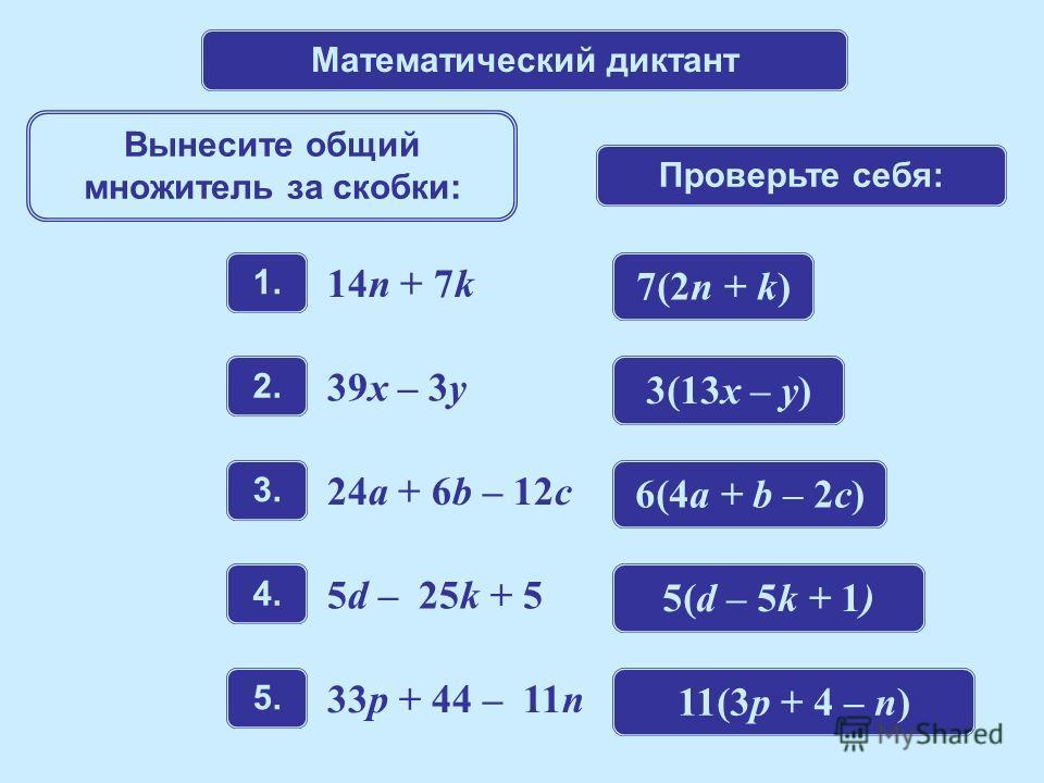 Математический диктант Вынесите общий множитель за скобки: Проверьте себя: 1. 14n + 7k 2.2. 39x – 3y 3.3. 24a + 6b – 12c 4.4. 5d – 25k + 5 5.5. 33p + 44 – 11n 7(2n + k) 3(13x – y) 6(4a + b – 2c) 5(d – 5k + 1) 11(3p + 4 – n)