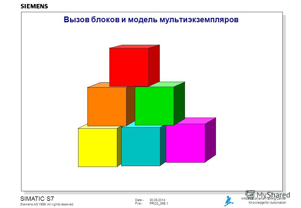 Date -30.09.2014 File -PRO2_06E.1 SIMATIC S7 Siemens AG 1999. All rights reserved. Information and Training Center Knowledge for Automation Вызов блоков и модель мультиэкземпляров