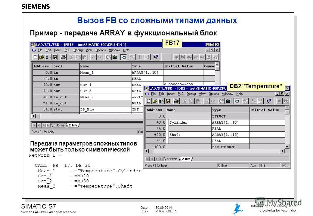 Date -30.09.2014 File -PRO2_06E.11 SIMATIC S7 Siemens AG 1999. All rights reserved. Information and Training Center Knowledge for Automation Вызов FB со сложными типами данных Пример - передача ARRAY в функциональный блок FB17 Передача параметров сло