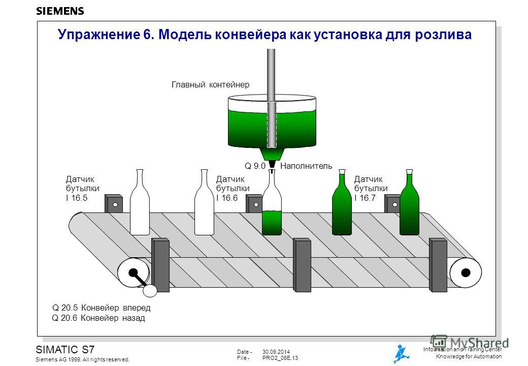 Date -30.09.2014 File -PRO2_06E.13 SIMATIC S7 Siemens AG 1999. All rights reserved. Information and Training Center Knowledge for Automation Главный контейнер Датчик бутылки I 16.6 Датчик бутылки I 16.5 Датчик бутылки I 16.7 Q 9.0Наполнитель Упражнен